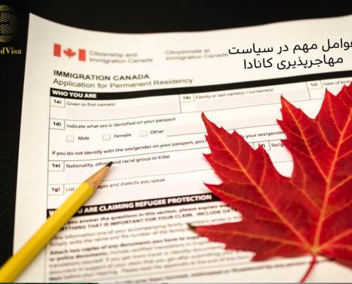 عوامل مهم در سیاست مهاجرپذیری کانادا