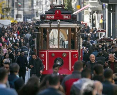 اقتصاد ترکیه در سال 2020